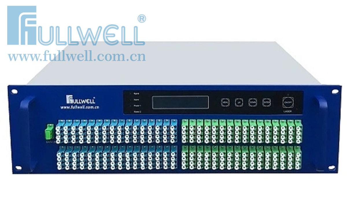128路PON+CATV光放大合波器