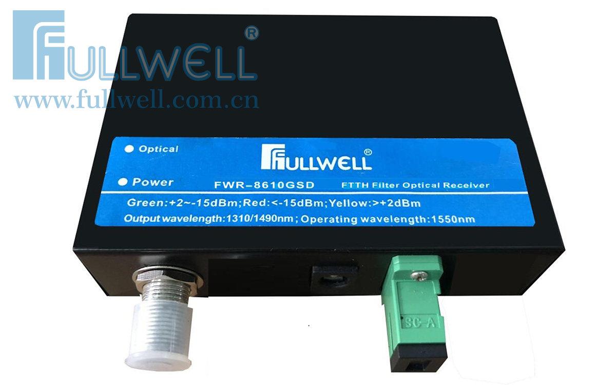 滤波型光接收机(铁壳,经典款)